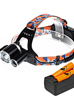 U'King® ZQ-X821E-EU CREE XM-L T6/2*R5 Headlamp 5000LM LED 4 Mode for Camping Hiking Bike Outdoor Green light