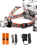 U'King® ZQ-X830S#1-US CREE XML-T6 LED 2000LM Zoomable 180 Rotate 3Modes Headlamp Bike Light Kits with Rear Safety LED