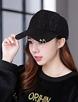 New Korean Spring and Summer Lace Pearl Baseball Hat Outdoor Ladies Cap
