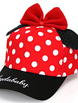 Kid's Cute Cotton  Dot Hats From 1 -3 Years Old