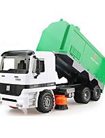 Строительная техника Игрушки 1:16 ABS Пластик Зеленый