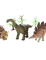 Realistic model dinosaur toy