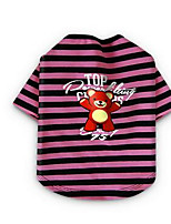 Dog Shirt / T-Shirt Dog Clothes Summer Solid Cute Fashion Casual/Daily