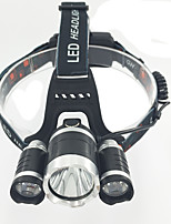 Headlamps LED Lumens Mode 18650 Easy Carrying Camping/Hiking/Caving Everyday Use Outdoor Aluminum alloy
