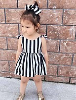 Baby Kids Casual/Daily Beach Sports Striped One-PiecesCotton Summer Girl Sleeveless Clothes Set