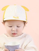 Kid's Cute Cotton Striped Peaked Boys/Girls  Cap Hats 6-18 Months