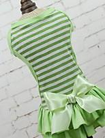 Cães Vestidos Roupas para Cães Verão Riscas Fofo Da Moda Casual Verde