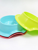 Cat Dog Bowls & Water Bottles Pet Bowls & Feeding Waterproof Portable Red Blue Pink Plastic