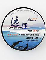 100M / 110 Yards Monofilament Fishing Line Purple 80LB 2.5 mm For General Fishing