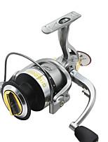 Molinetes de Pesca Molinetes Rotativos 5.2:1 13 Rolamentos Destro Pesca Geral-GH3000