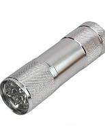 Lanternas LED LED Lumens Modo AAA Fácil de Transportar Campismo / Escursão / Espeleologismo Uso Diário Exterior Liga de Aluminio