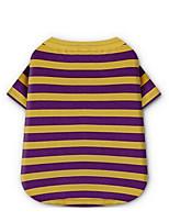 Hunde T-shirt Hundekleidung Sommer Streifen Niedlich Modisch Lässig/Alltäglich Purpur Rot