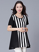 Women's Plus Size Street chic Summer T-shirt,Striped Round Neck Sleeveless Polyester Medium