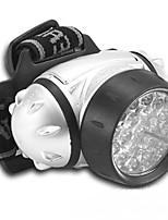 Stirnlampen LED Lumen Modus AAA Kompakte Größe Einfach zu tragen Camping / Wandern / Erkundungen Für den täglichen Einsatz Natur Plastik