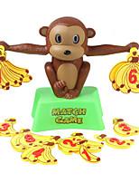 Toys Monkey ABS