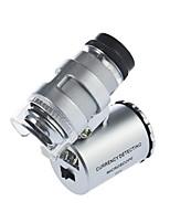 Lampes de poche / torche led lumens mode taille compacte usage quotidien plastique multifonction