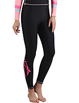 Women's Wetsuit Pants Quick Dry Neoprene Diving Suit Tights-Diving Snorkeling Summer Classic