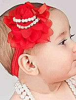 Girls New Chiffon Send Disc Burrs Headdress Flower Children Hair Band Photo Party Children Hair Band