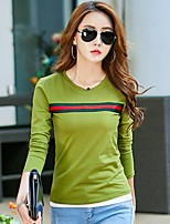 Women's Going out Street chic T-shirt,Striped Round Neck Long Sleeve Cotton