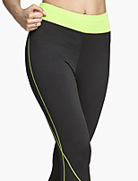 Yoga Pants Pants/Trousers/Overtrousers Breathable Soft Comfortable High Stretchy Sports Wear Women'sYoga Exercise & Fitness Leisure