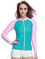 Sport Damen Neopren- Atmungsaktiv Rasche Trocknung Anatomisches Design Neopren Taucheranzug Langärmelige Tauchanzüge-TauchenFrühling