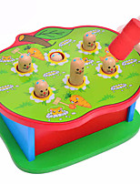 Обучающая игрушка Для получения подарка Конструкторы Дерево 2-4 года 5-7 лет Игрушки
