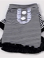 Dog Dress Dog Clothes Spring/Fall Stripe Cute