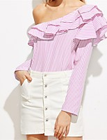 Women's Going out Sexy Spring Summer Shirt,Striped Boat Neck Long Sleeve Cotton Thin