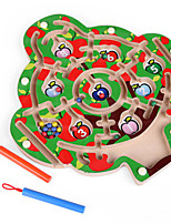 Toys Games & Puzzles Toys Wood