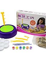 Spielzeuge Für Jungs Entdeckung Spielzeug Sets zum Selbermachen Bildungsspielsachen Wissenschaft & Entdeckerspielsachen Quadratisch