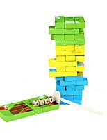 Blocs de Construction Pour cadeau Blocs de Construction Jeux & Casse-tête Carré 2 à 4 ans 5 à 7 ans 8 à 13 ans 14 ans & Plus Jouets