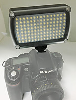 Eclairage LED Autre