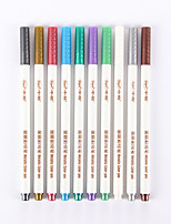 10 PCS 10 Color Oil Paint Painting Pen Set Office Supplier Painting Tools