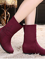 Women's Boots Spring Comfort PU Canvas Casual Red Black