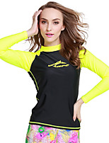 Sports Women's Wetsuit Top Breathable Anatomic Design Sunscreen Neoprene Diving Suit Long Sleeve Tops-Diving Spring Summer Fashion