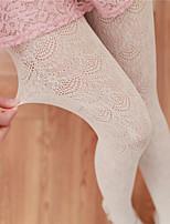 Thin Stockings,Velvet