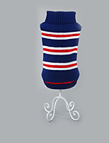 Dog Sweater Dog Clothes Casual/Daily Stripe Blue Ruby
