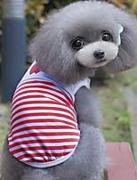 Katze Hund T-shirt Weste Hundekleidung Lässig/Alltäglich Streifen Rot Blau