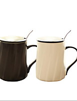 Casual/Daily Drinkware, 450 Ceramics Juice Milk Daily Drinkware