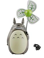 Вентилятор охлаждения воздуха Карманный дизайн LED Прохладный и освежающий Легкий и удобный Универсальный USB-стандарт USB