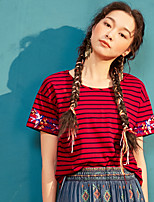 I BELIEVE YOUWomen's Birthday Party Casual/Daily Simple T-shirtStriped Round Neck Short Sleeve Cotton