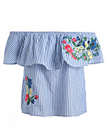 Women's Daily Cute Spring Summer Shirt,Lines / Waves Embroidery Boat Neck Short Sleeve Polyester