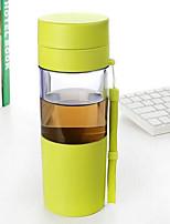 Drinkware ASPP Material Water Daily Drinkware
