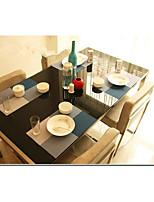 Cadeaux Utiles Sous-Verre Outils de cuisine Soirée Quotidien Nourriture et boissons Famille PVC 45 1