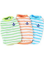 Dog Shirt / T-Shirt Dog Clothes Casual/Daily Stripe Blue Green Orange
