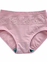 Damen,Sexy Solide Jungen Shorts & Briefs Slip