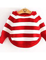 Girls' Striped Blouse,Cotton Fall Long Sleeve