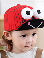 Kid's Cap 3D Cartoon Eyes Soft Brim Breathable Cute Stripe Mesh Hat