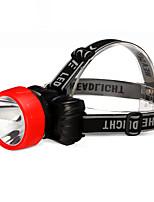 YAGE Налобные фонари LED Люмен 2 Режим LED Другое Диммируемая Перезаряжаемый Компактный размер Экстренная ситуация