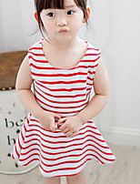 Stripes Summer 2017 Girls Children's Clothes Baby Sleeveless Vest Dress Skirt